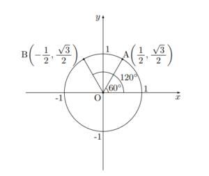 図形 と 計量 公式 一覧